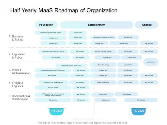 Half Yearly Maas Roadmap Of Organization Template
