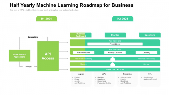 Half Yearly Machine Learning Roadmap For Business Brochure