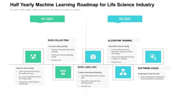 Half Yearly Machine Learning Roadmap For Life Science Industry Portrait