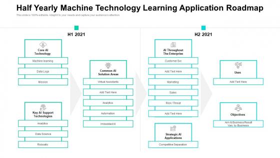 Half Yearly Machine Technology Learning Application Roadmap Mockup