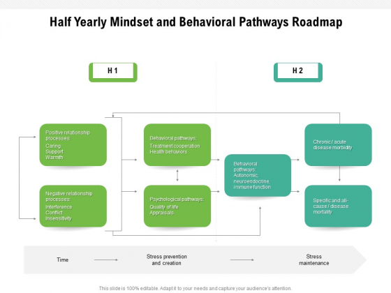 Half Yearly Mindset And Behavioral Pathways Roadmap Brochure