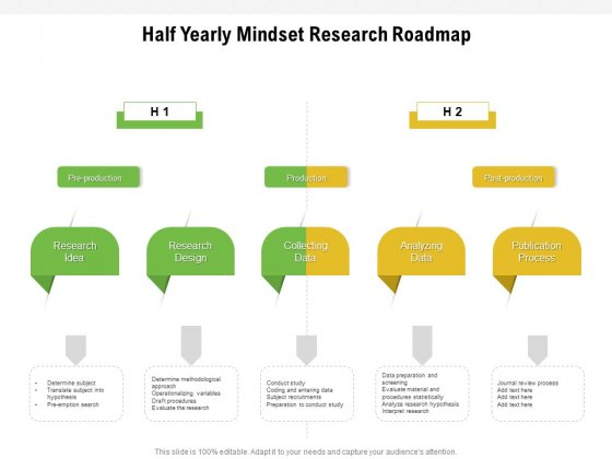 Half Yearly Mindset Research Roadmap Template
