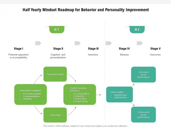 Half Yearly Mindset Roadmap For Behavior And Personality Improvement Brochure