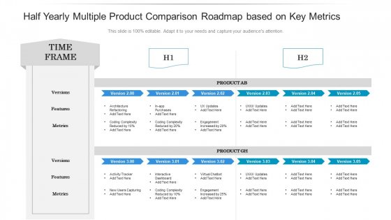 Half Yearly Multiple Product Comparison Roadmap Based On Key Metrics Download