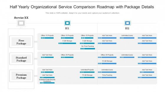 Half Yearly Organizational Service Comparison Roadmap With Package Details Diagrams