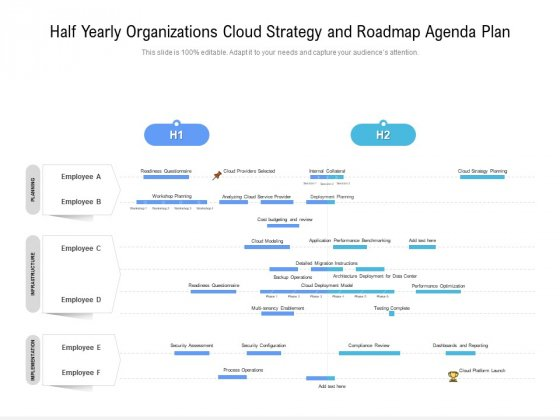 Half Yearly Organizations Cloud Strategy And Roadmap Agenda Plan Elements