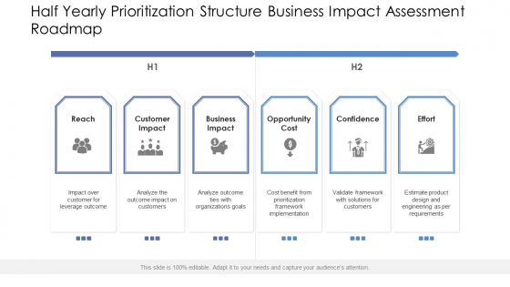 Half Yearly Prioritization Structure Business Impact Assessment Roadmap Microsoft