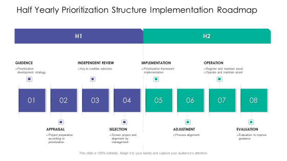 Half Yearly Prioritization Structure Implementation Roadmap Brochure