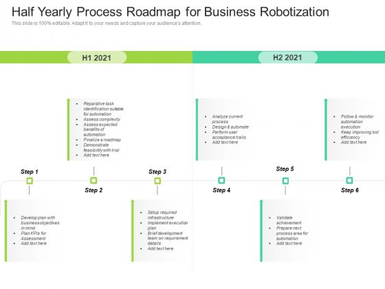 Half Yearly Process Roadmap For Business Robotization Themes