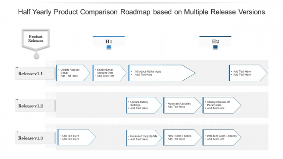 Half Yearly Product Comparison Roadmap Based On Multiple Release Versions Information