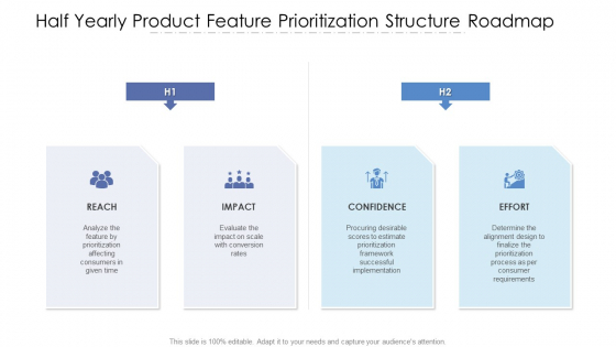Half Yearly Product Feature Prioritization Structure Roadmap Icons