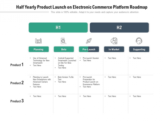 Half Yearly Product Launch On Electronic Commerce Platform Roadmap Elements