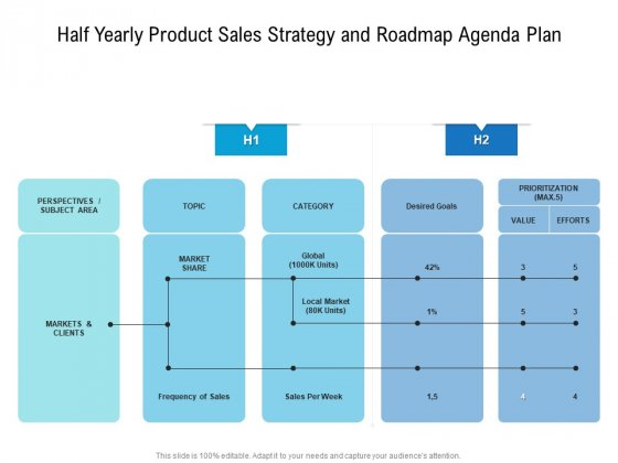 Half Yearly Product Sales Strategy And Roadmap Agenda Plan Clipart