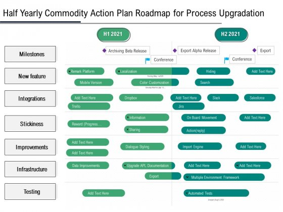 Half Yearly Product Strategy Roadmap For Process Upgradation Icons