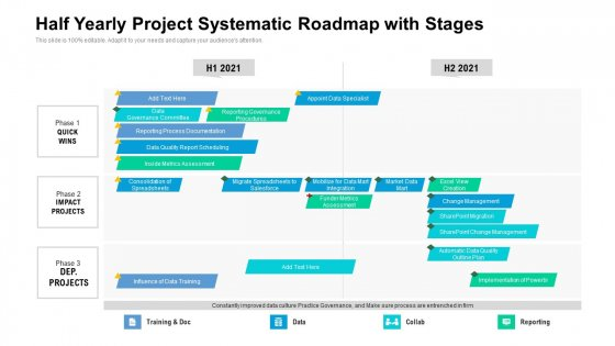 Half Yearly Project Systematic Roadmap With Stages Clipart