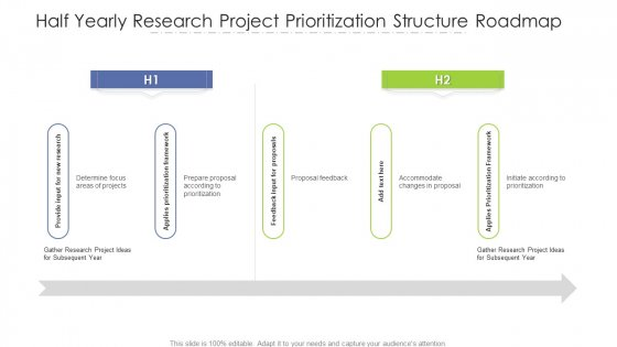 Half Yearly Research Project Prioritization Structure Roadmap Guidelines