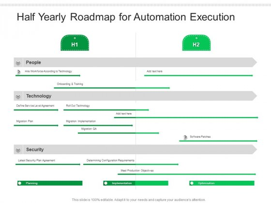 Half Yearly Roadmap For Automation Execution Icons