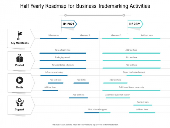Half Yearly Roadmap For Business Trademarking Activities Professional