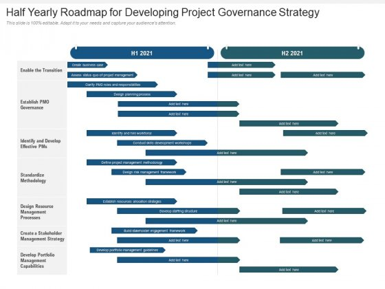 Half Yearly Roadmap For Developing Project Governance Strategy Structure