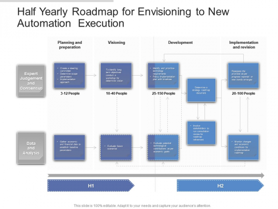 Half Yearly Roadmap For Envisioning To New Automation Execution Mockup