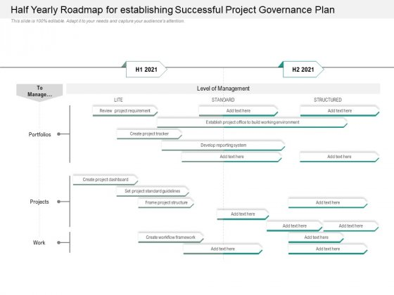 Half Yearly Roadmap For Establishing Successful Project Governance Plan Formats