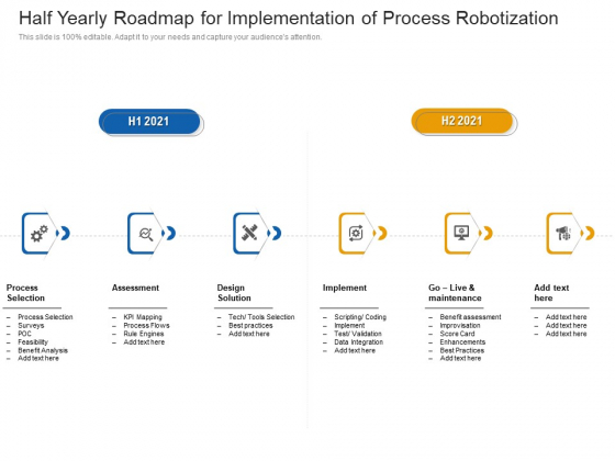 Half Yearly Roadmap For Implementation Of Process Robotization Summary