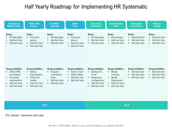 Half Yearly Roadmap For Implementing HR Systematic Sample