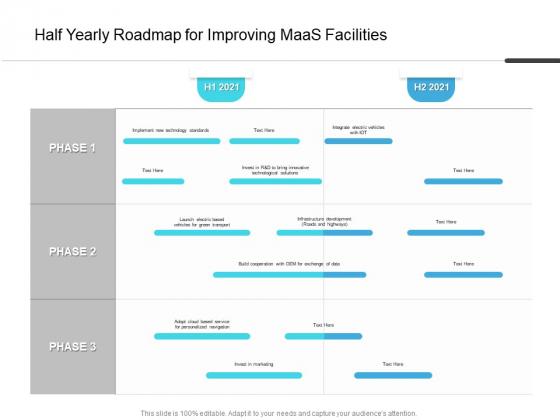 Half Yearly Roadmap For Improving Maas Facilities Designs