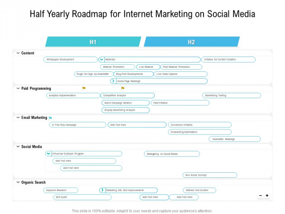 Half Yearly Roadmap For Internet Marketing On Social Media Inspiration