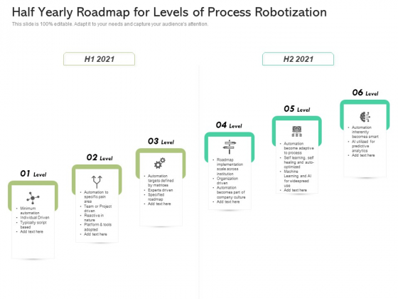 Half Yearly Roadmap For Levels Of Process Robotization Inspiration