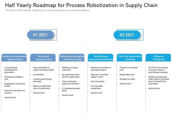 Half Yearly Roadmap For Process Robotization In Supply Chain Elements