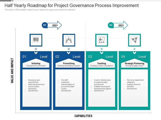 Half Yearly Roadmap For Project Governance Process Improvement Infographics