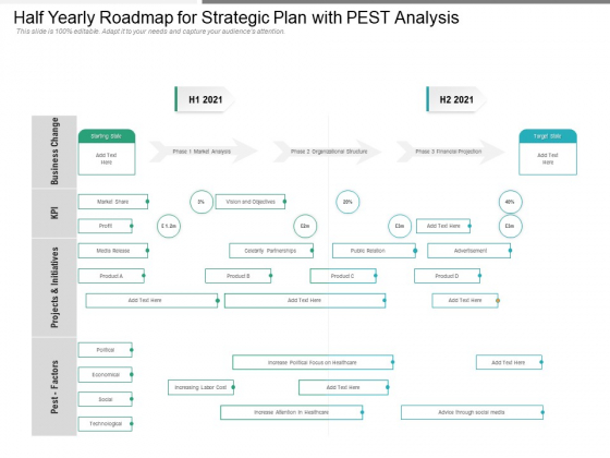Half Yearly Roadmap For Strategic Plan With PEST Analysis Demonstration