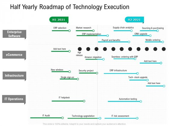 Half Yearly Roadmap Of Technology Execution Summary