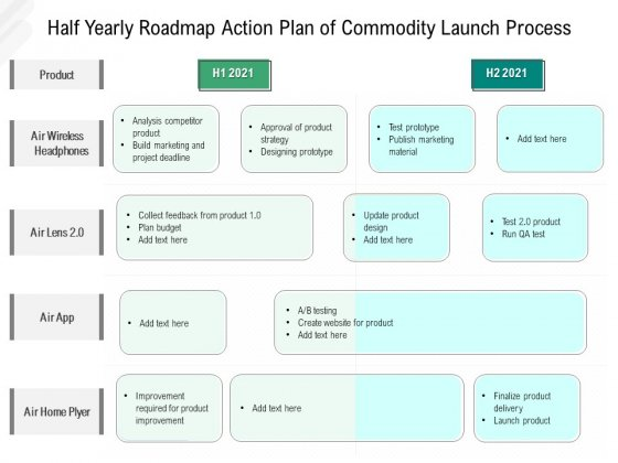 Half Yearly Roadmap Strategy Of Product Launch Process Inspiration