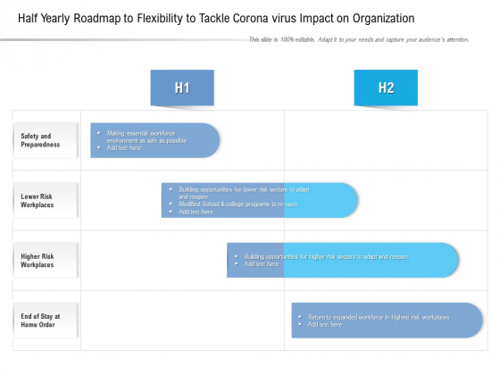 Half Yearly Roadmap To Flexibility To Tackle Corona Virus Impact On Organization Structure
