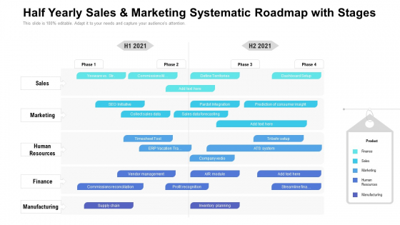 Half Yearly Sales And Marketing Systematic Roadmap With Stages Information