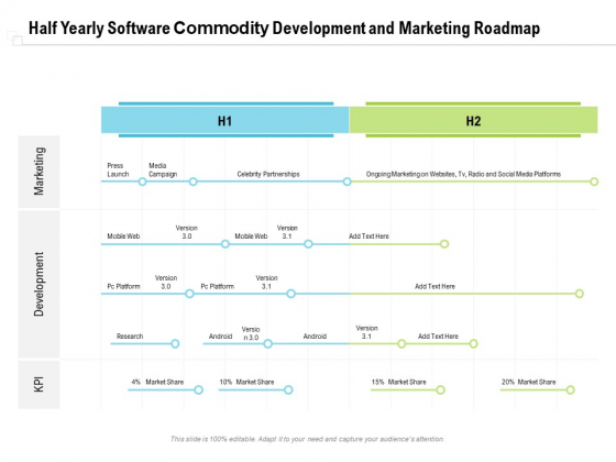 Half Yearly Software Commodity Development And Marketing Roadmap Graphics