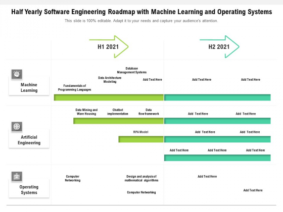 Half Yearly Software Engineering Roadmap With Machine Learning And Operating Systems Topics