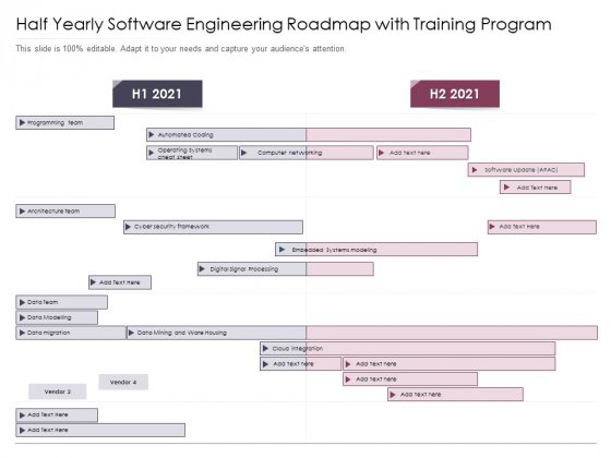 Half Yearly Software Engineering Roadmap With Training Program Pictures