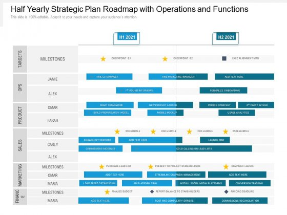 Half Yearly Strategic Plan Roadmap With Operations And Functions Microsoft