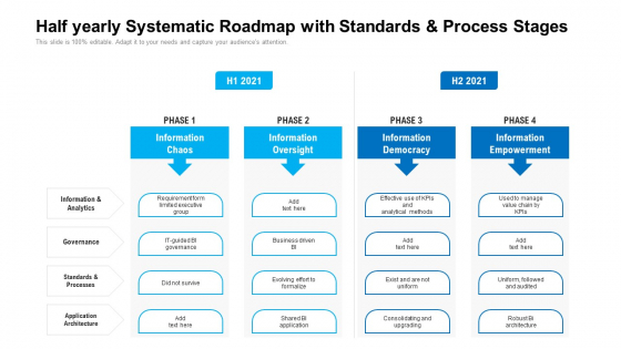 Half Yearly Systematic Roadmap With Standards And Process Stages Background