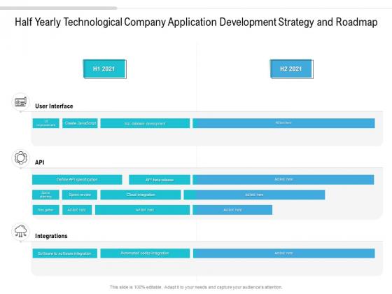 Half Yearly Technological Company Application Development Strategy And Roadmap Microsoft
