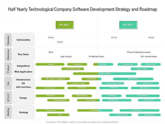 Half Yearly Technological Company Software Development Strategy And Roadmap Microsoft