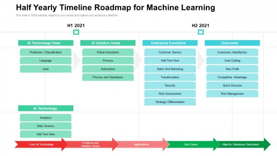 Half Yearly Timeline Roadmap For Machine Learning Ideas