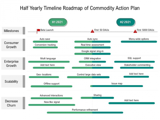 Half Yearly Timeline Roadmap Of Product Strategy Sample