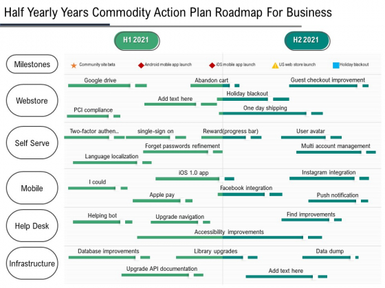 Half Yearly Years Product Strategy Roadmap For Business Graphics