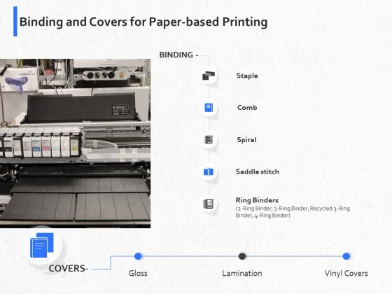 Hardbound Printing Binding And Covers For Paper Based Printing Ppt Ideas Themes PDF