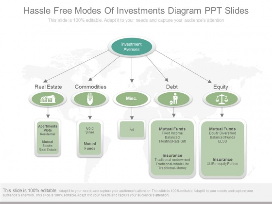 Hassle Free Modes Of Investments Diagram Ppt Slides
