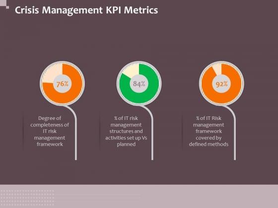 Hazard Administration Crisis Management KPI Metrics Ppt Slides Shapes PDF